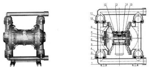 qbk气动隔膜泵产品结构图图片